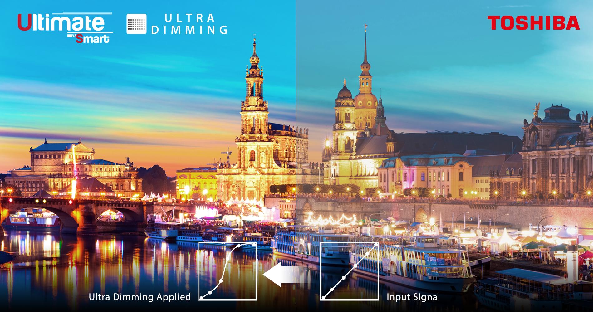 Toshiba 4K Smarter TV Ultra Dimming Technology